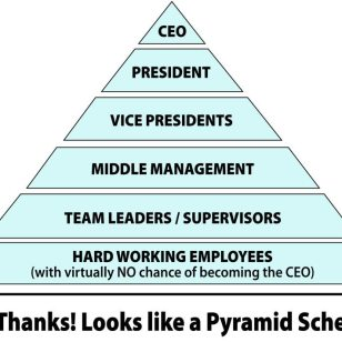 Forever Living Pyramid